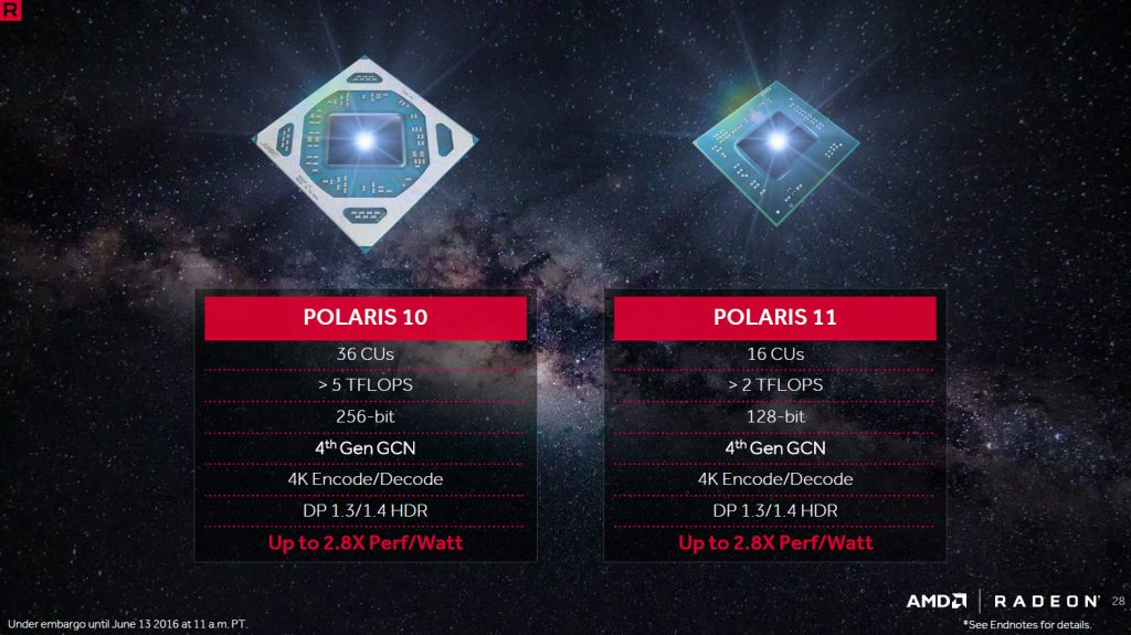 AMD-Polaris-10-and-Polaris-11-Radeon-RX-480-RX-470-RX-460-GPUs_3